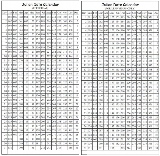Julian Dates In A Leap Year | Printable Calendar Template 2021