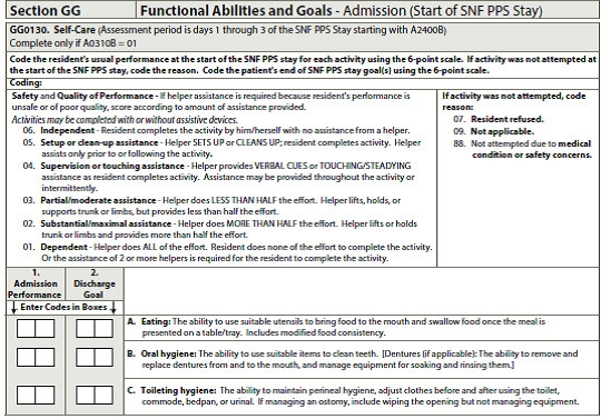 October 1St Changes Impacting Snf Therapy: New Mds Section Gg - Montero Therapy Services