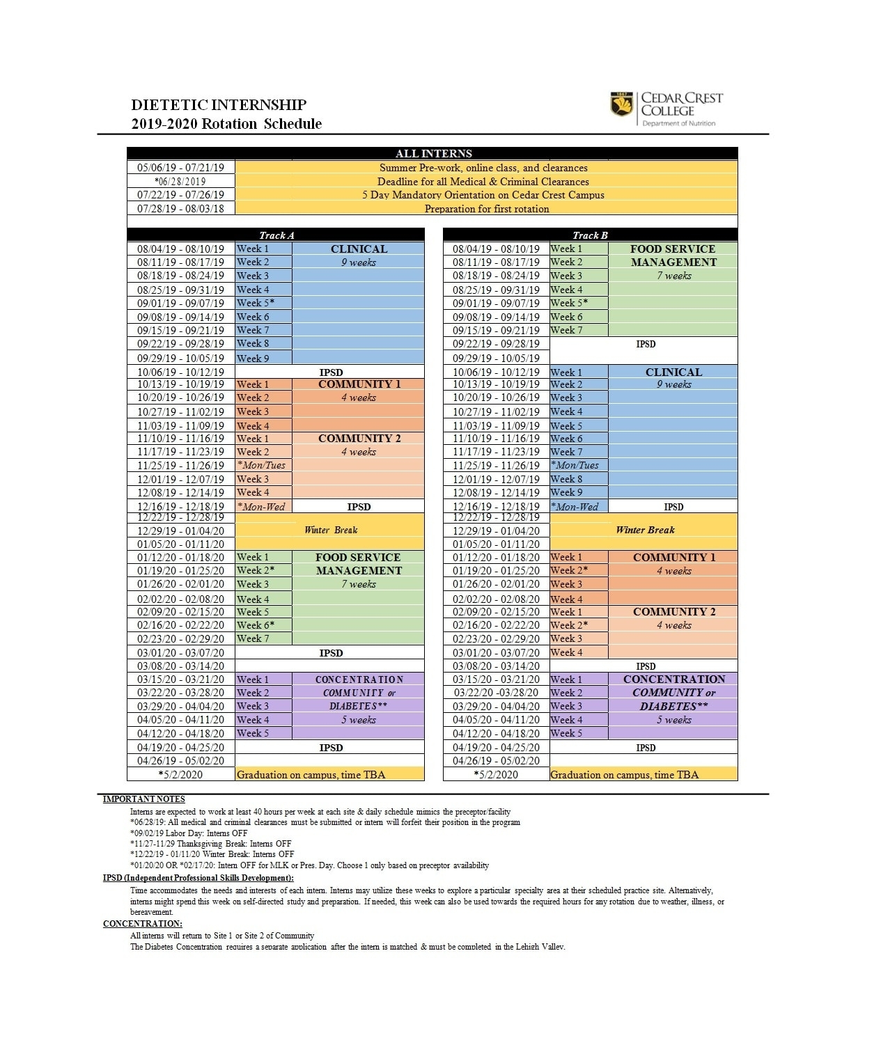 On Call Rotation Schedule Template Excel | Pdf Template