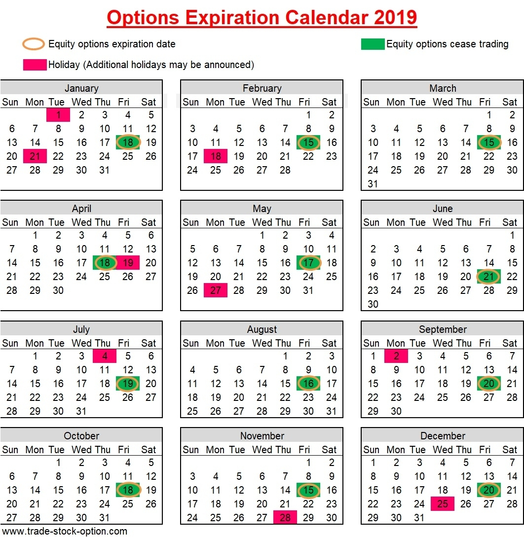 Options Expiration Date - Information You Need To Know