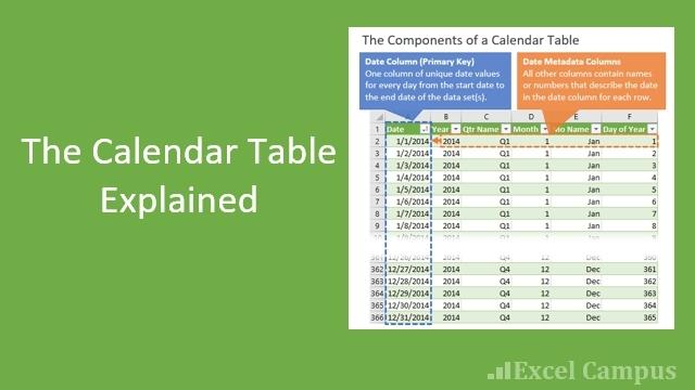 Perpetual 28 Day Expiration Calendar Image | Calendar Template 2020