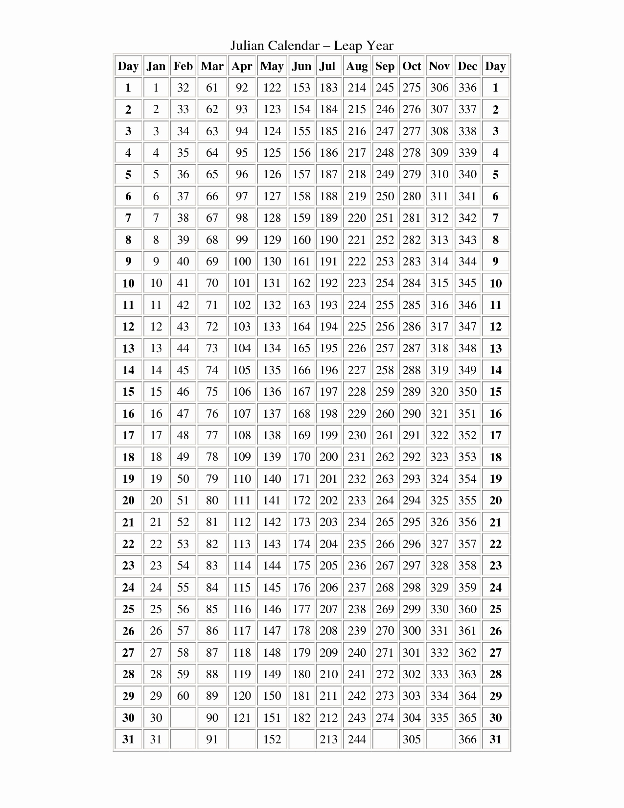Perpetual Julian Calendar | Printable Calendar Template 2021