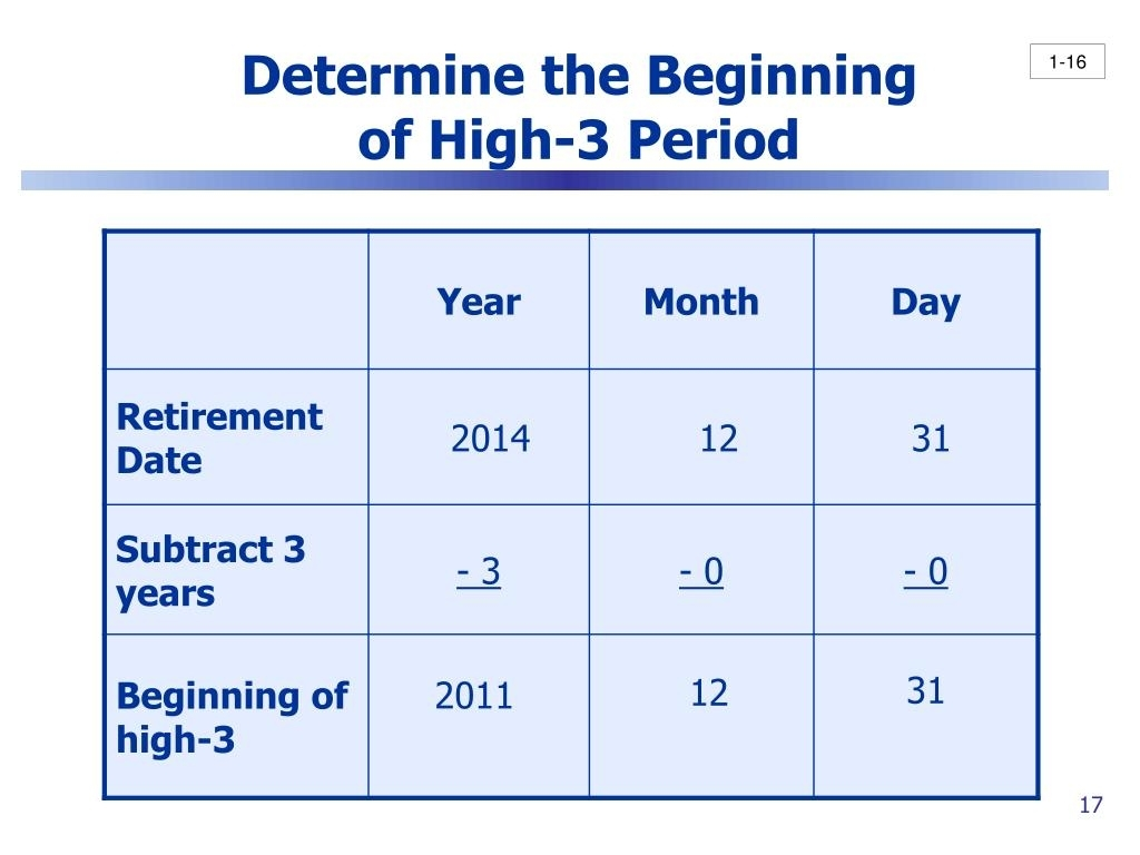 Ppt - Federal Retirement Benefits For Fers Employees Powerpoint Presentation - Id:88957