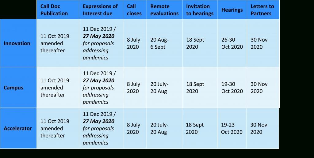 The Business Plan 2021 Call For Proposals - Eit Health Scandinavia