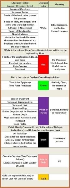 United Methodist Church Liturgical Colors | Printable Calendar Template 2021