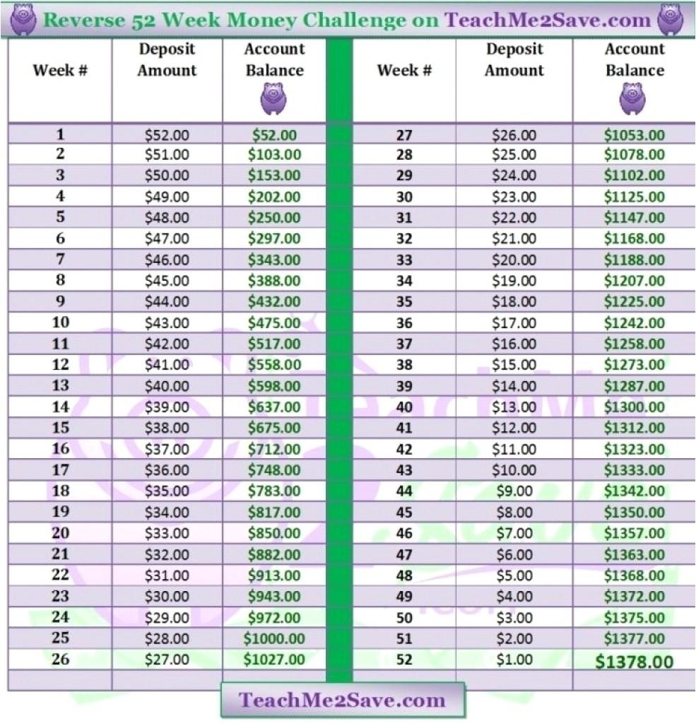 2021 Depo Provera Yearly Schedule - Template Calendar Design