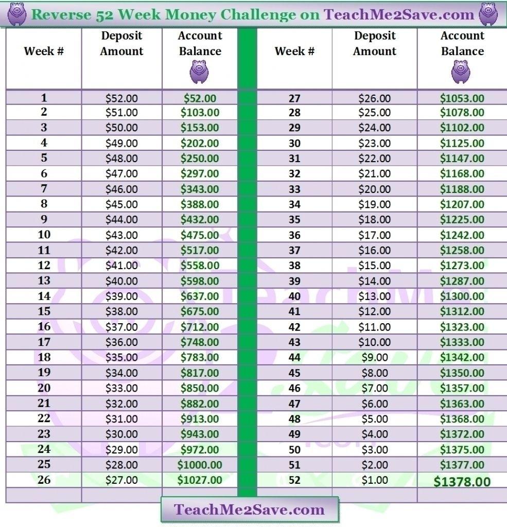 Depo-Provera Perpetual Chart - Template Calendar Design