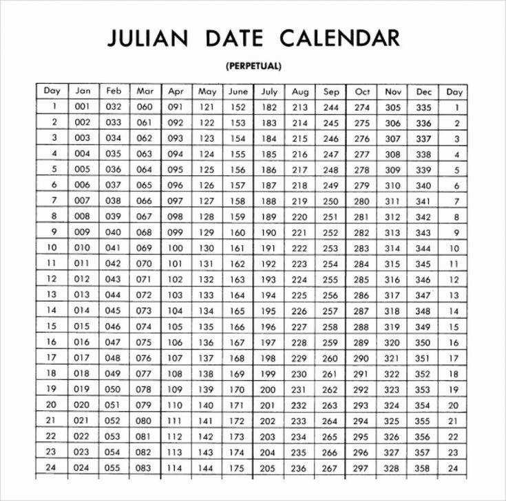 Julian Date Calendar For Year 2019 • Quarterly Calendar Template Get | Free Calendar Template