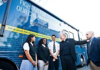 U.s. Catholic Schools Reimagined Through Notre Dame Education Program | The Compass